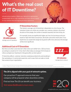 The 20 IT Downtime Infographic